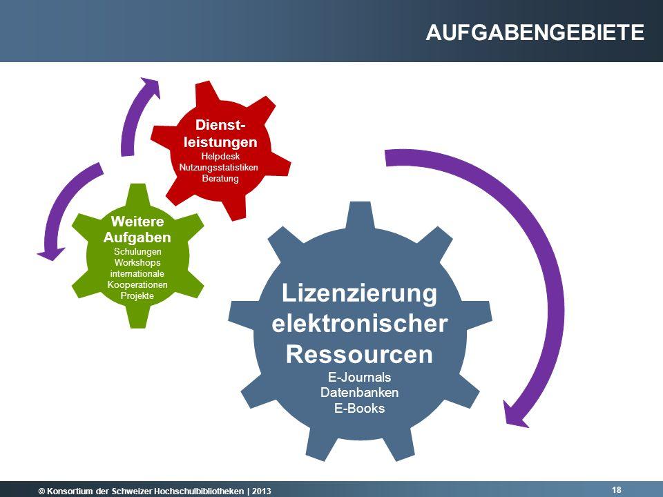 elektronischer Ressourcen