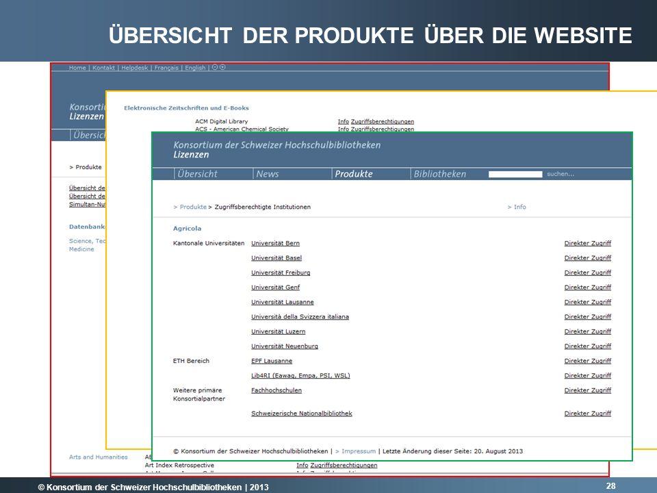 Übersicht der Produkte über die Website