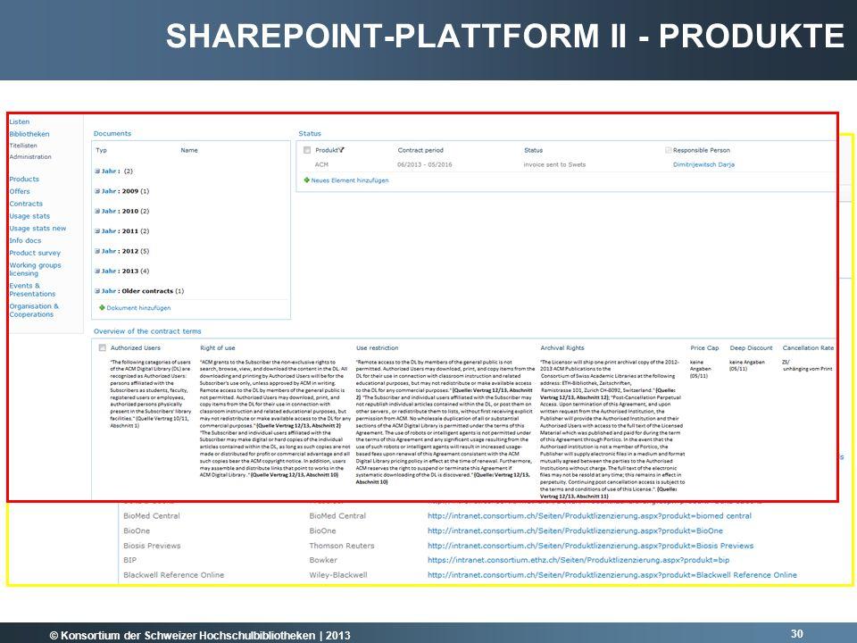 Sharepoint-Plattform II - Produkte