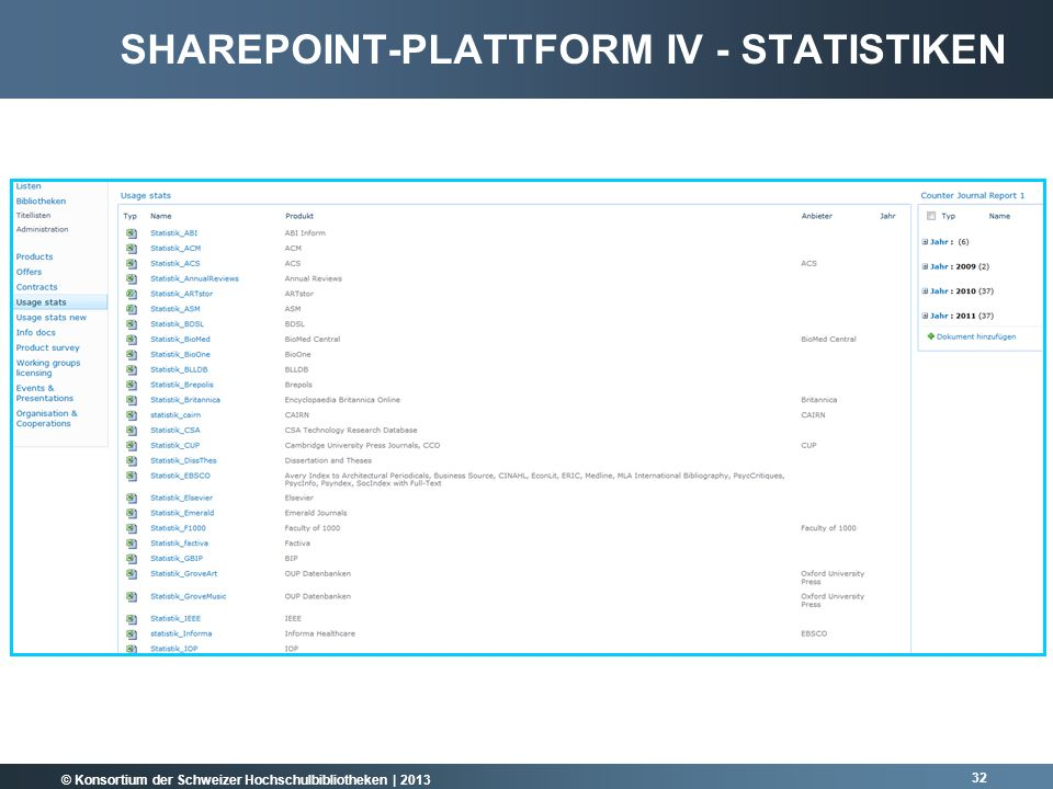 Sharepoint-Plattform IV - Statistiken