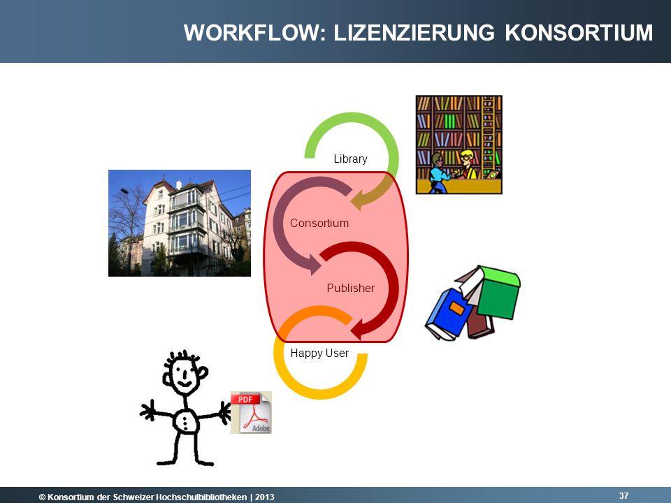 Workflow: Lizenzierung Konsortium