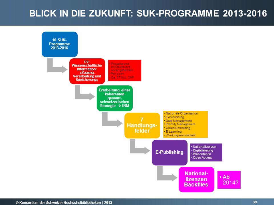 Blick in die Zukunft: SUK-Programme 2013-2016