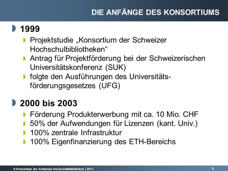 1999 2000 bis 2003 Die Anfänge des Konsortiums