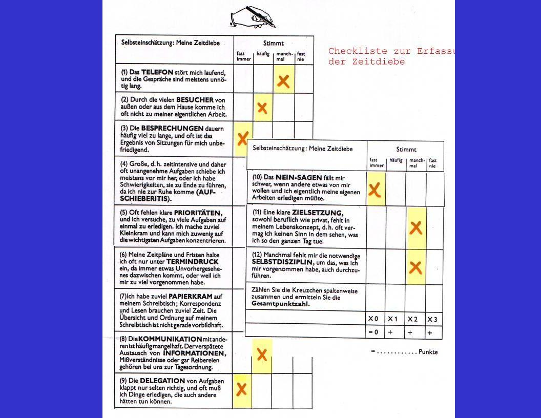 Beispiel für eine Checkliste