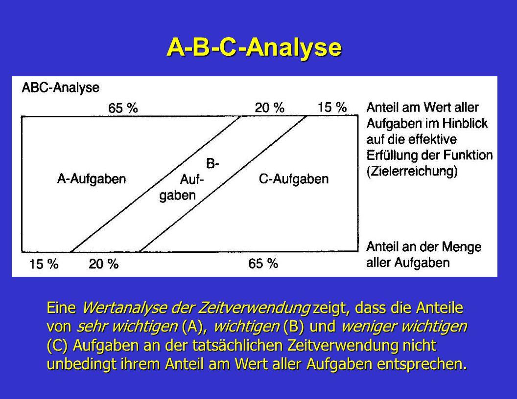 A-B-C-Analyse