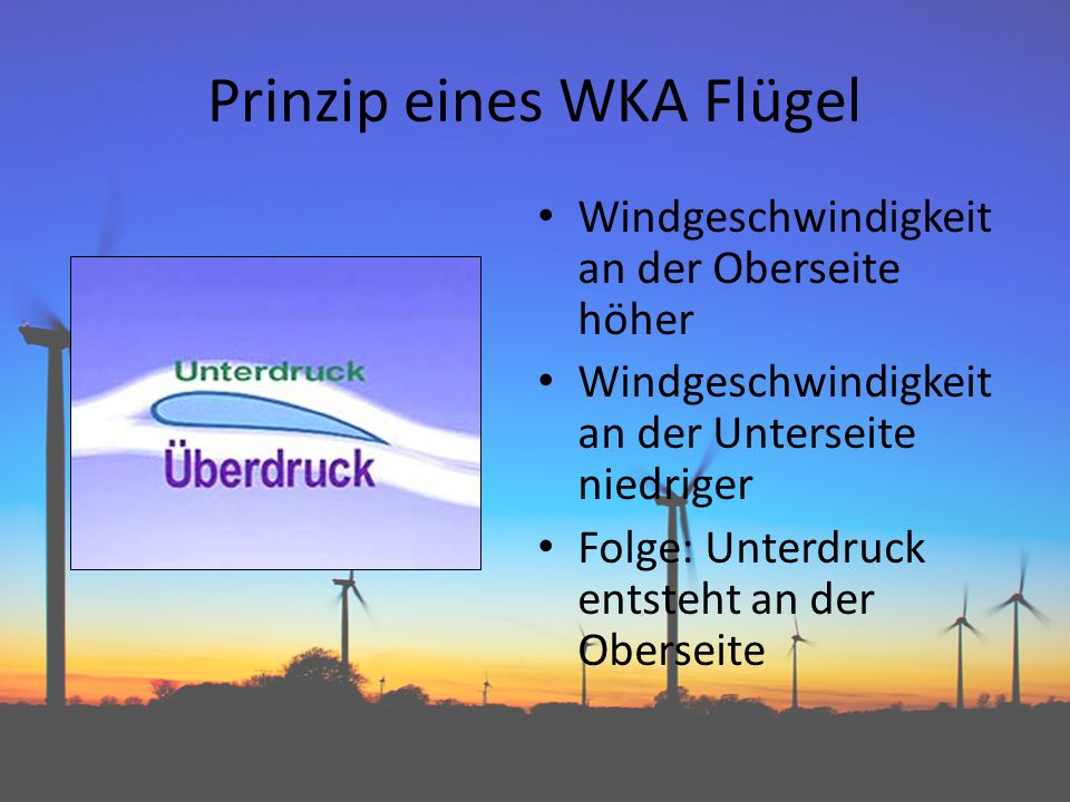 Prinzip eines WKA Flügel
