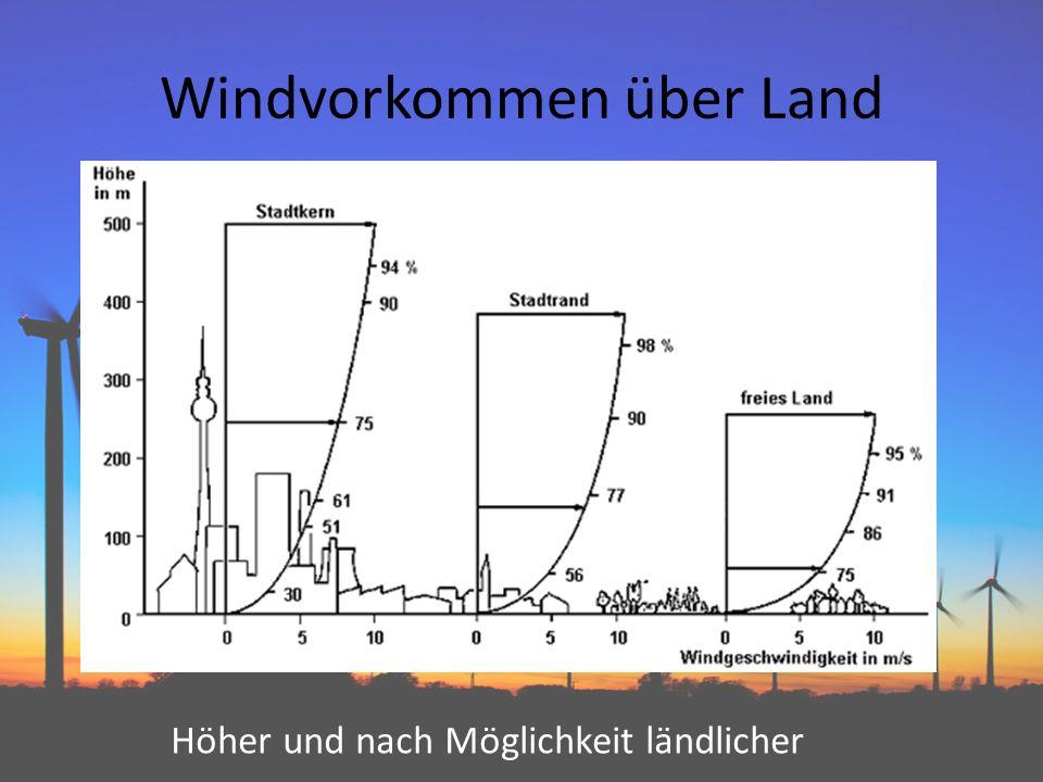 Windvorkommen über Land