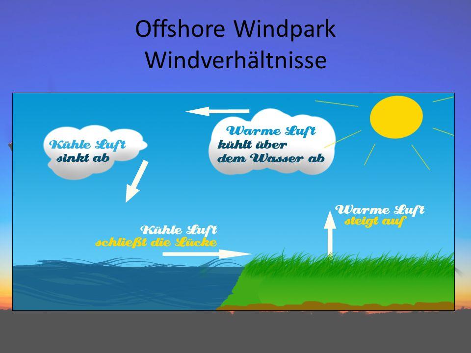 Offshore Windpark Windverhältnisse