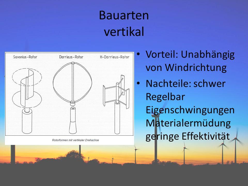 Bauarten vertikal Vorteil: Unabhängig von Windrichtung