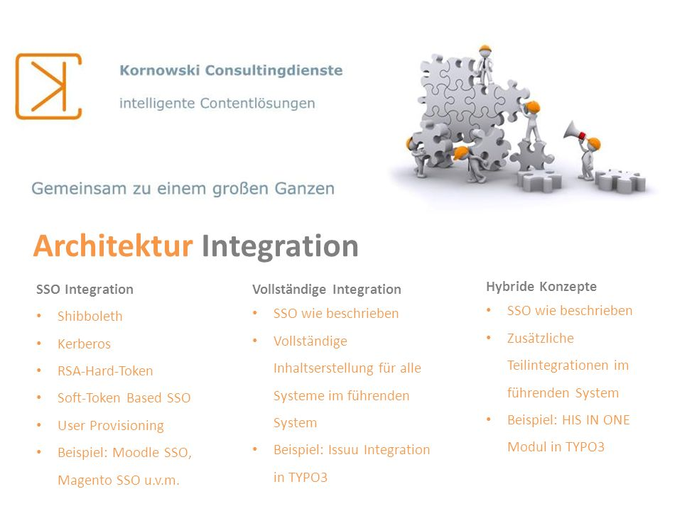 Architektur Integration