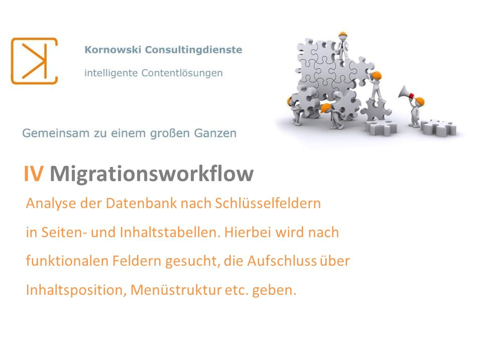IV Migrationsworkflow