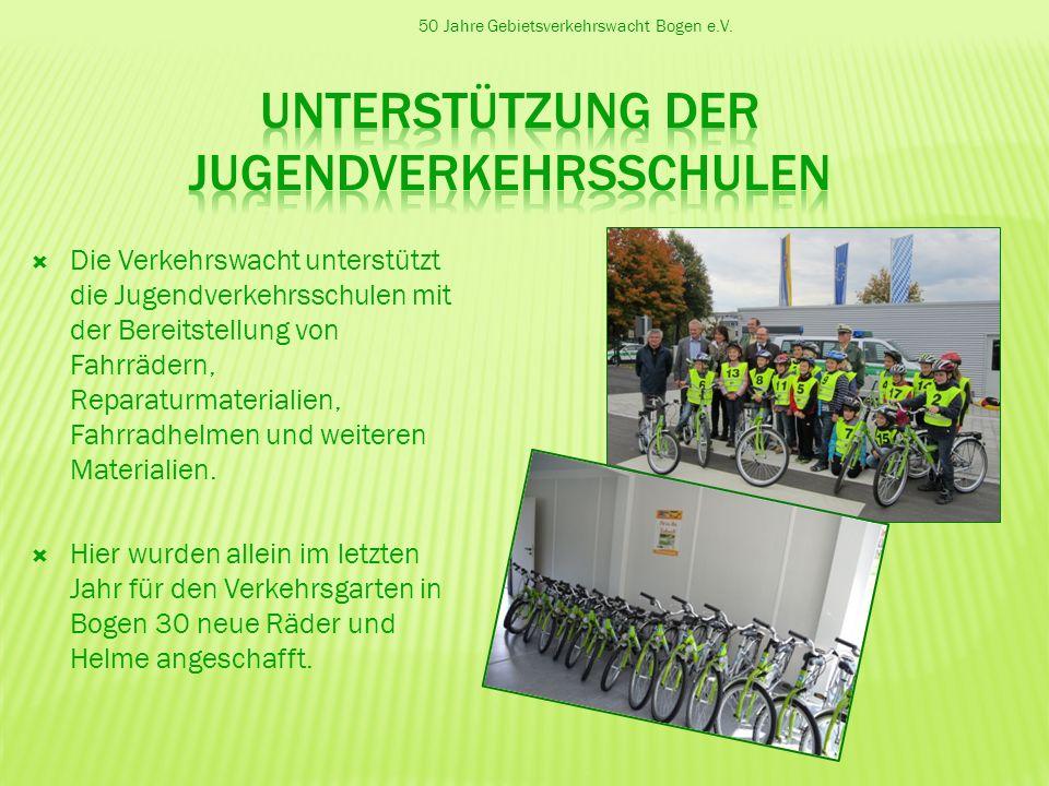 Unterstützung der Jugendverkehrsschulen