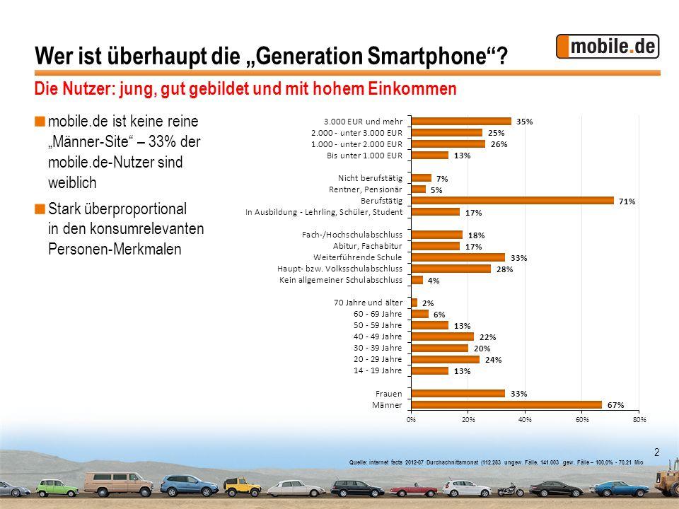 """Wer ist überhaupt die """"Generation Smartphone"""