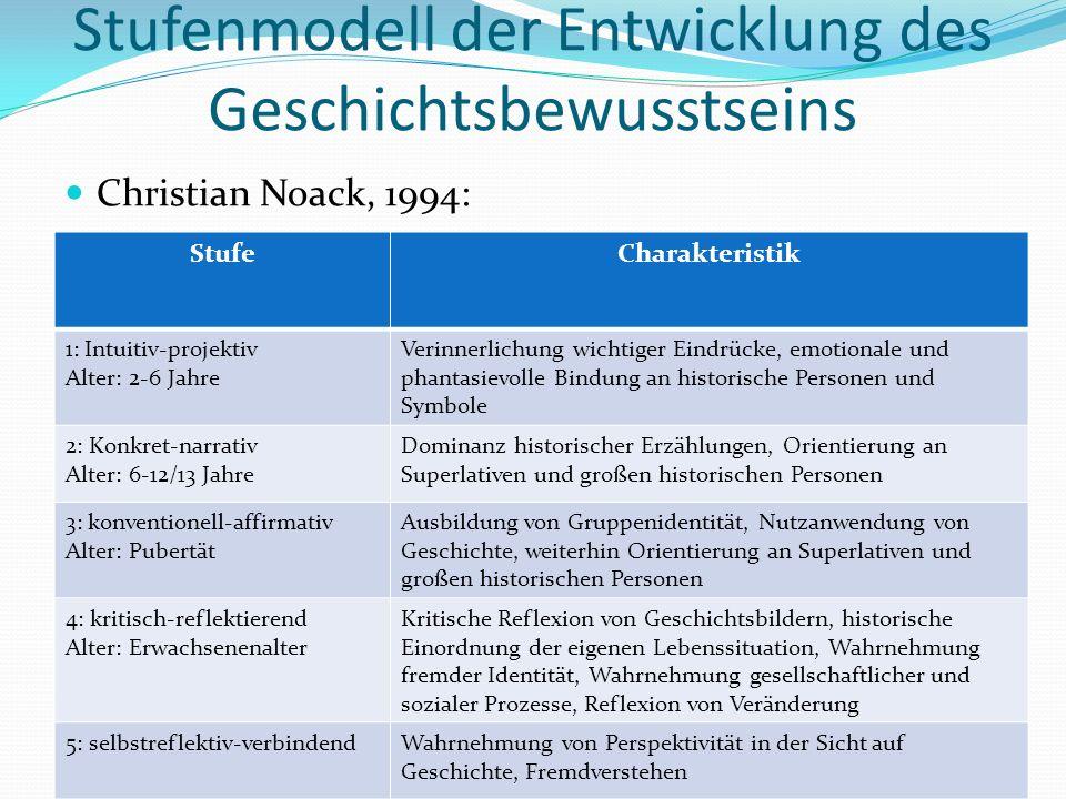 Stufenmodell der Entwicklung des Geschichtsbewusstseins