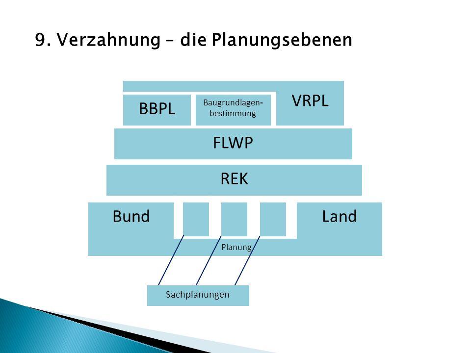 Baugrundlagen-bestimmung