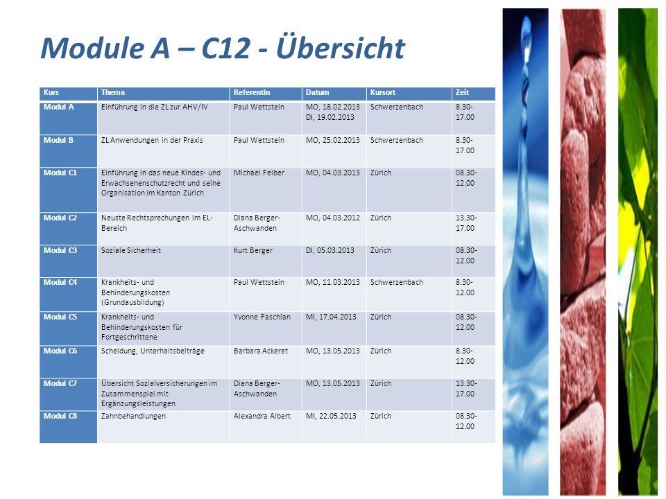 Module A – C12 - Übersicht Kurs Thema ReferentIn Datum Kursort Zeit