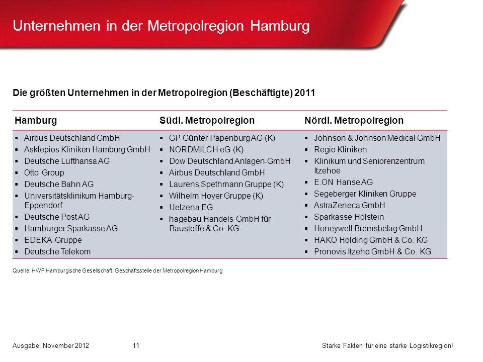 Unternehmen in der Metropolregion Hamburg