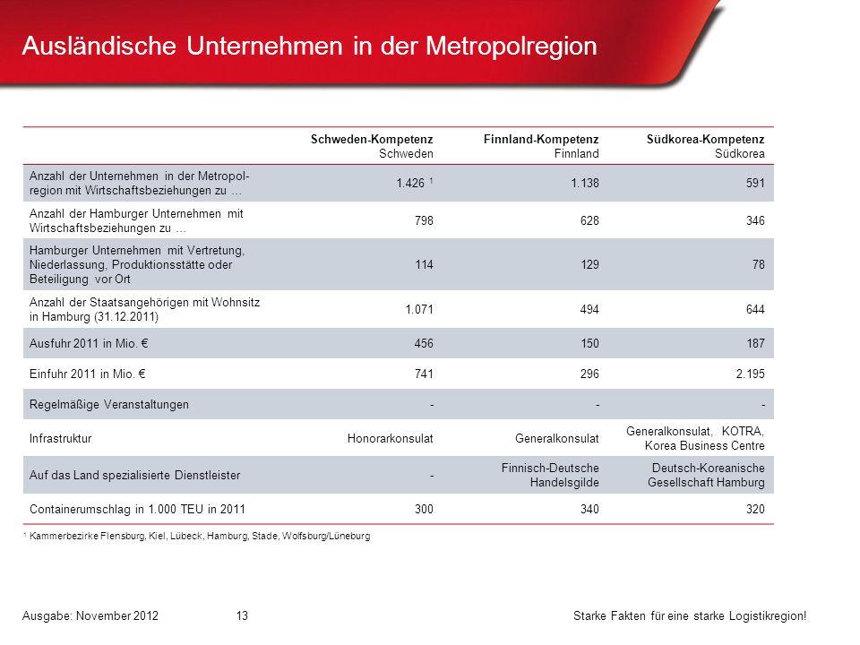 Ausländische Unternehmen in der Metropolregion