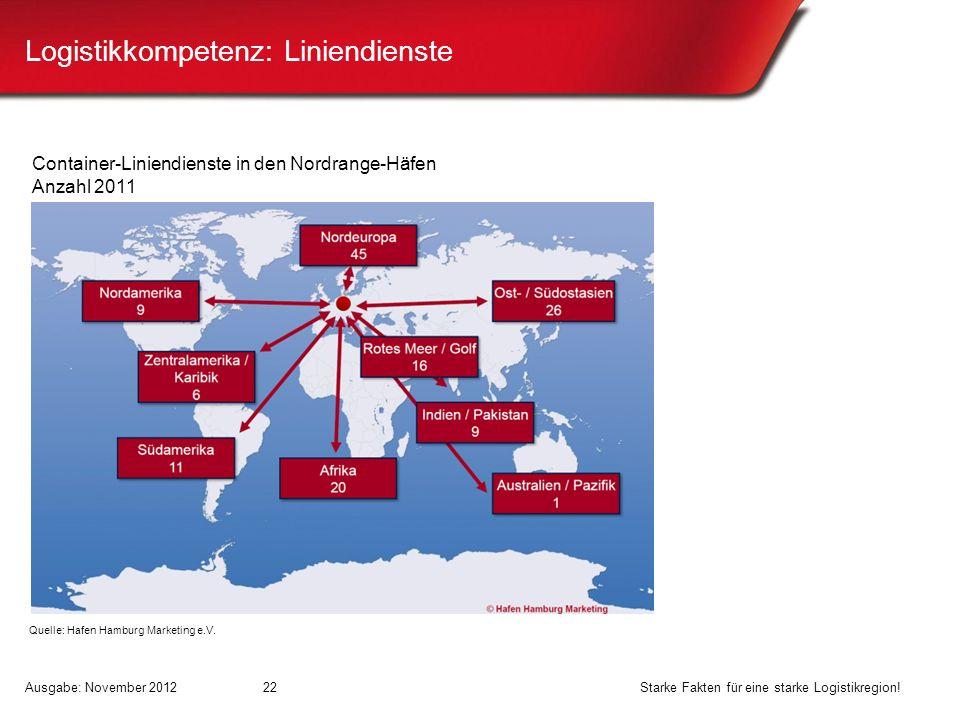 Logistikkompetenz: Liniendienste