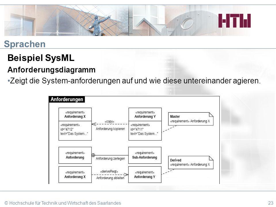 Sprachen Beispiel SysML Anforderungsdiagramm