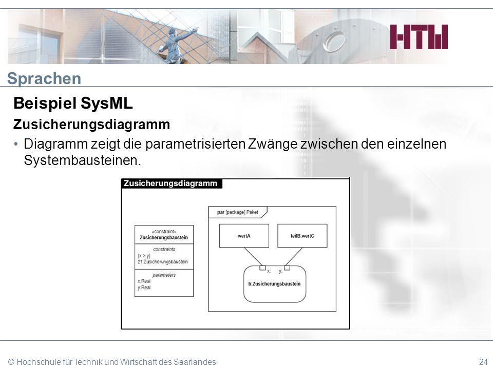 Sprachen Beispiel SysML Zusicherungsdiagramm