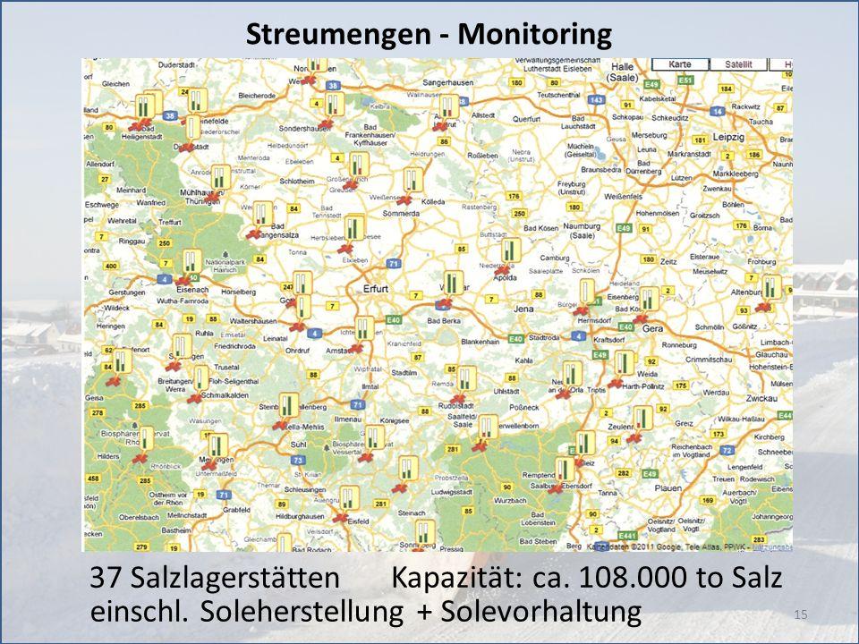 Streumengen - Monitoring