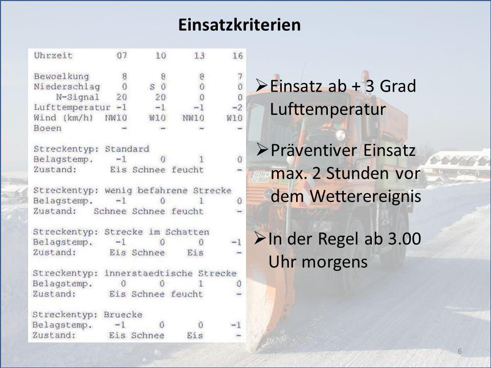 Einsatzkriterien Einsatz ab + 3 Grad Lufttemperatur. Präventiver Einsatz max. 2 Stunden vor dem Wetterereignis.