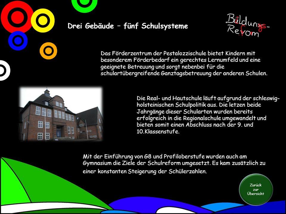 Drei Gebäude – fünf Schulsysteme