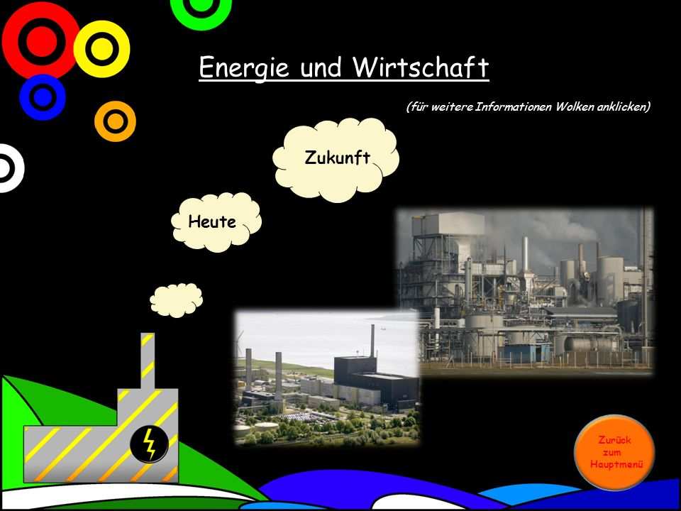 Energie und Wirtschaft