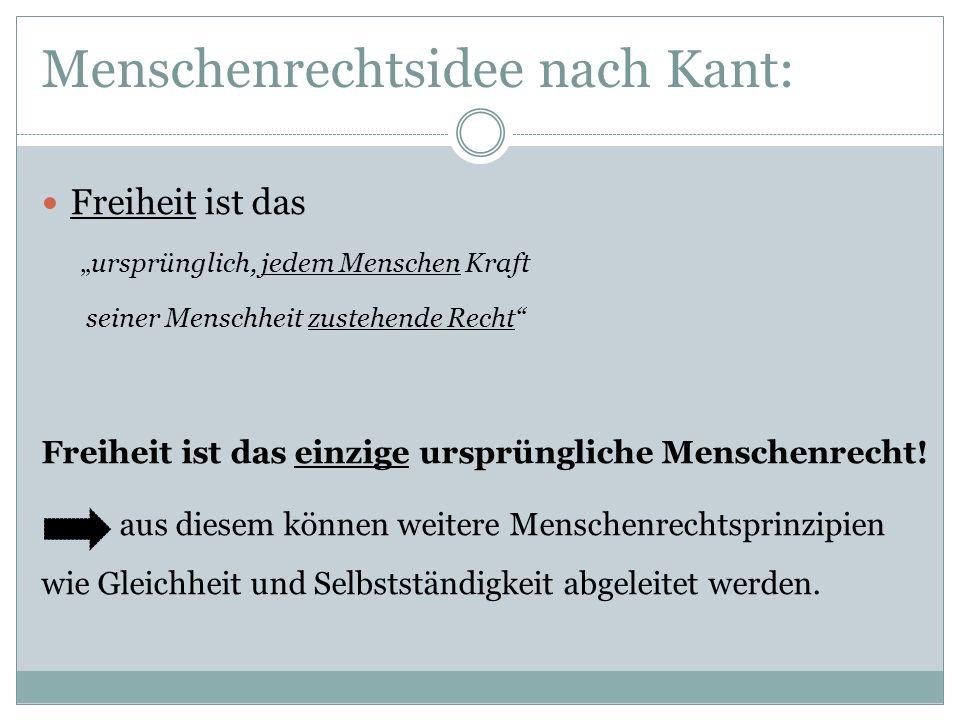 Menschenrechtsidee nach Kant: