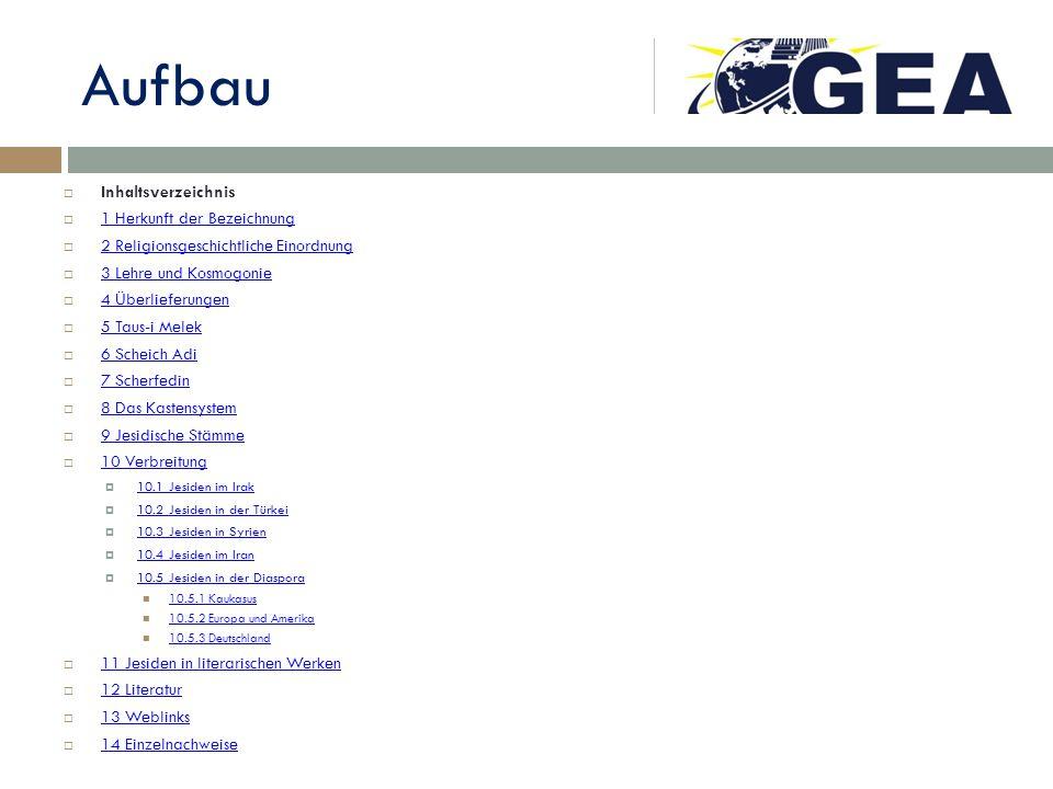 Aufbau Inhaltsverzeichnis 1 Herkunft der Bezeichnung