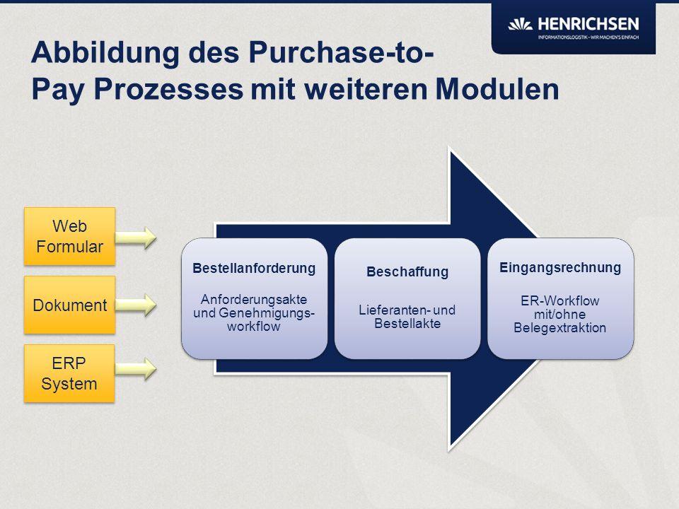 Rechnungwesen, Vertragsmanagement, QM/ISO, ….
