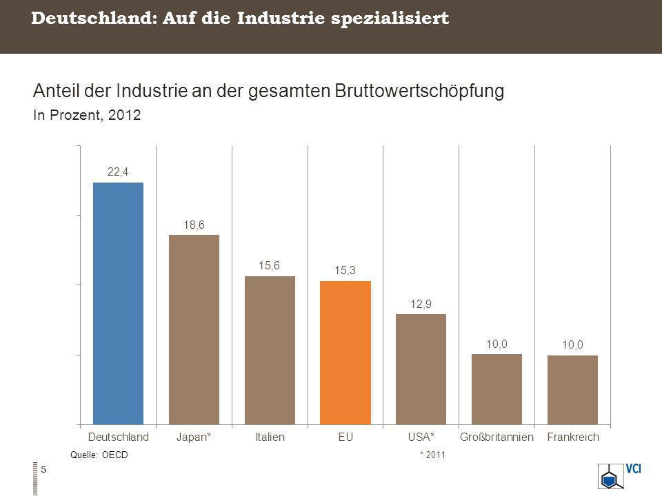 Deutschland: Auf die Industrie spezialisiert