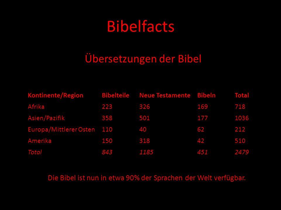 Bibelfacts Übersetzungen der Bibel