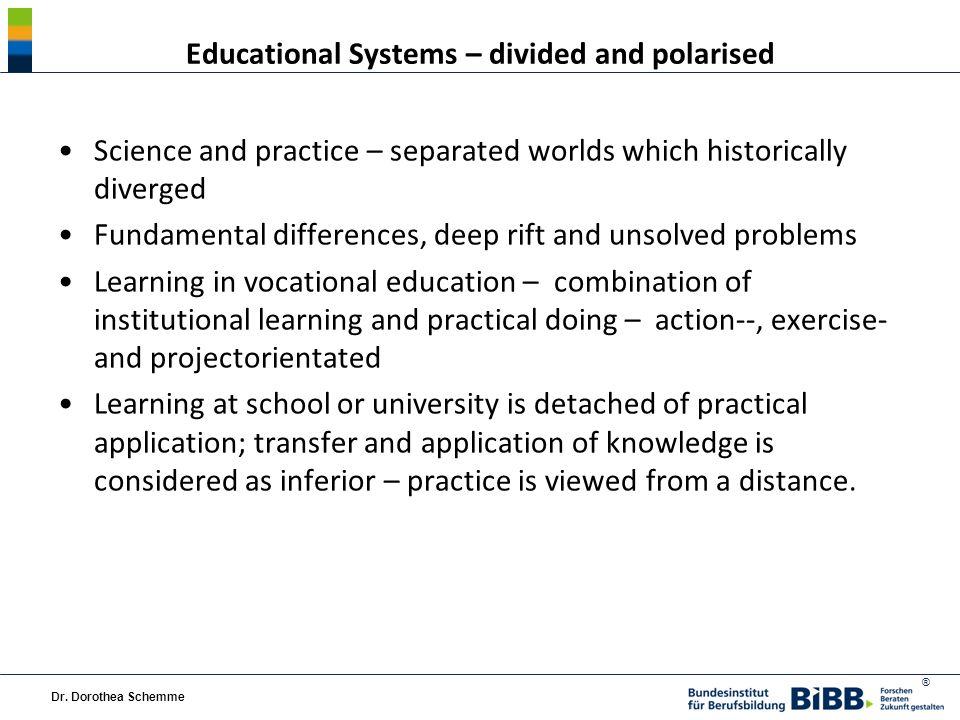 Berufsbildungs-politik Berufsbildungs-praxis Berufsbildungs- forschung