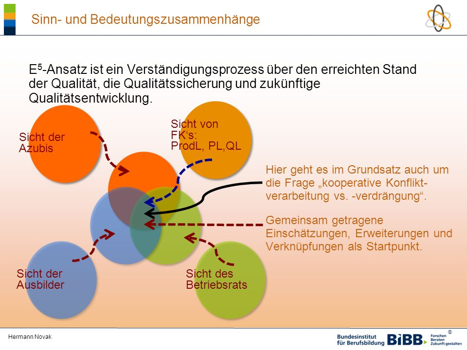 Kooperation mit ENIQAB, DEQA-VET, TT-NET, FORAUS.de, Leonardo