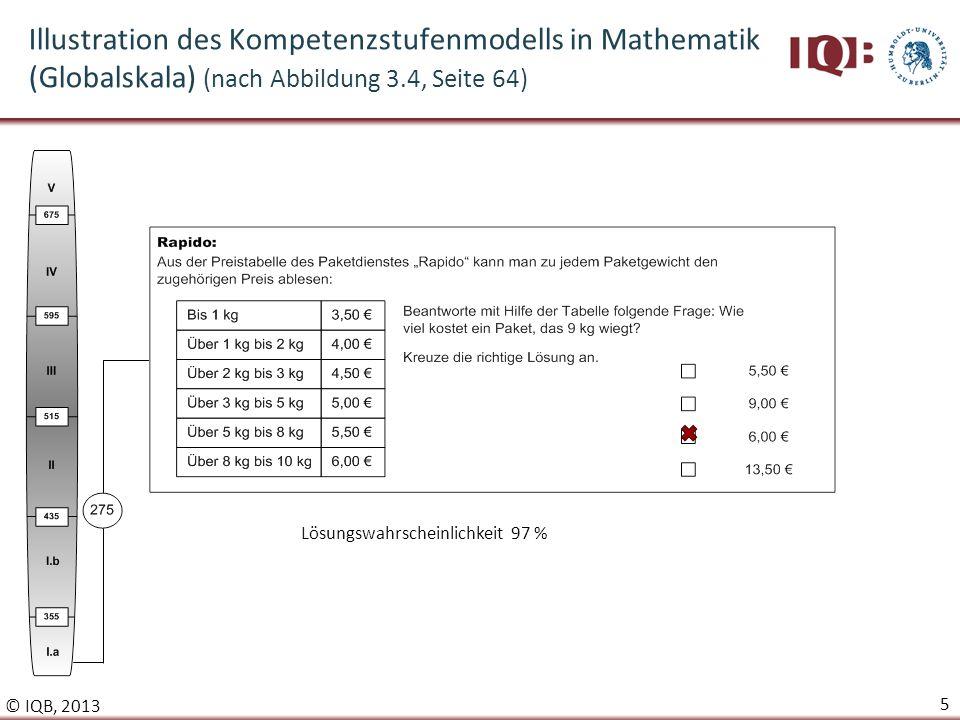 Illustration des Kompetenzstufenmodells in Mathematik (Globalskala) (nach Abbildung 3.4, Seite 64)
