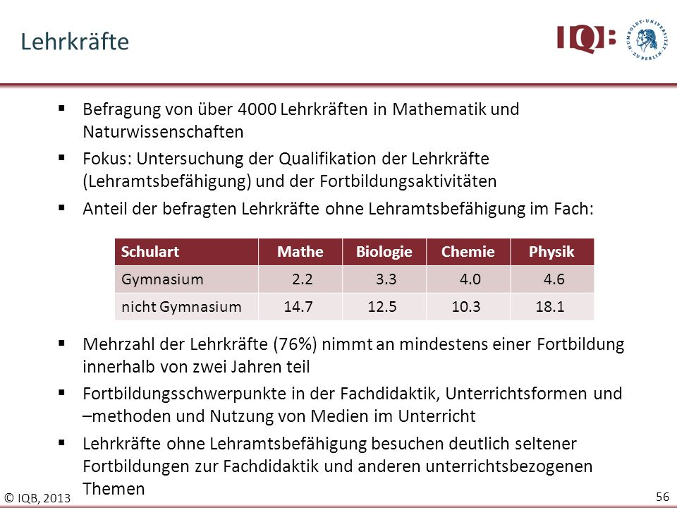 Lehrkräfte Befragung von über 4000 Lehrkräften in Mathematik und Naturwissenschaften.