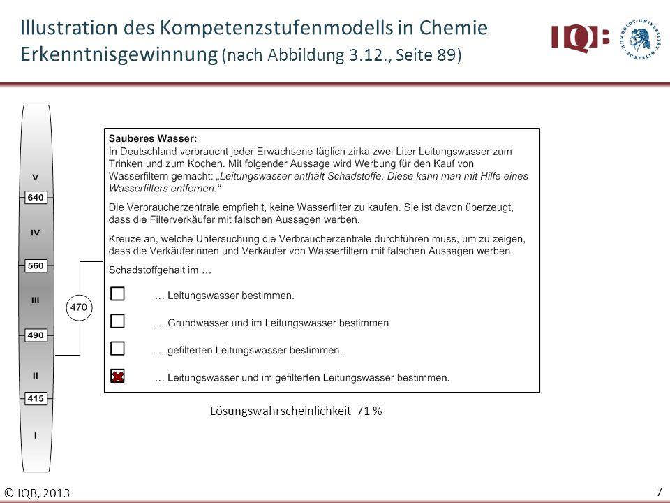 Illustration des Kompetenzstufenmodells in Chemie Erkenntnisgewinnung (nach Abbildung 3.12., Seite 89)