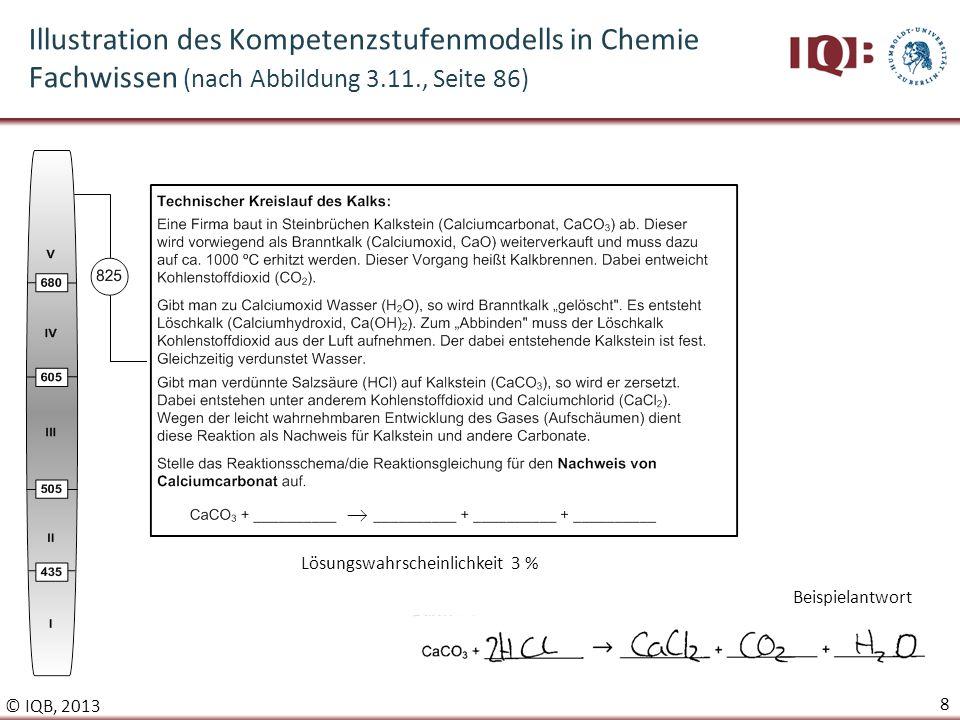 Illustration des Kompetenzstufenmodells in Chemie Fachwissen (nach Abbildung 3.11., Seite 86)