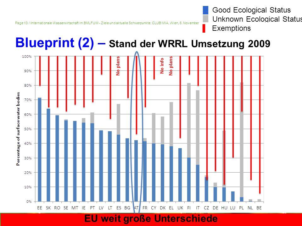 Blueprint (2) – Stand der WRRL Umsetzung 2009