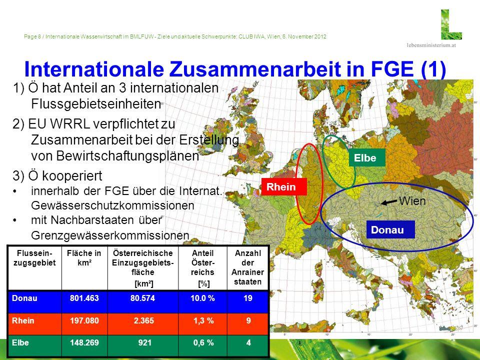 Internationale Zusammenarbeit in FGE (1)