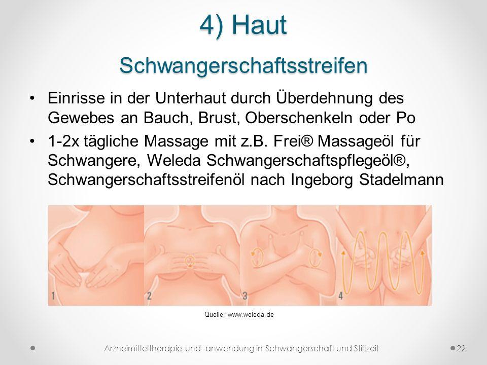 4) Haut Schwangerschaftsstreifen