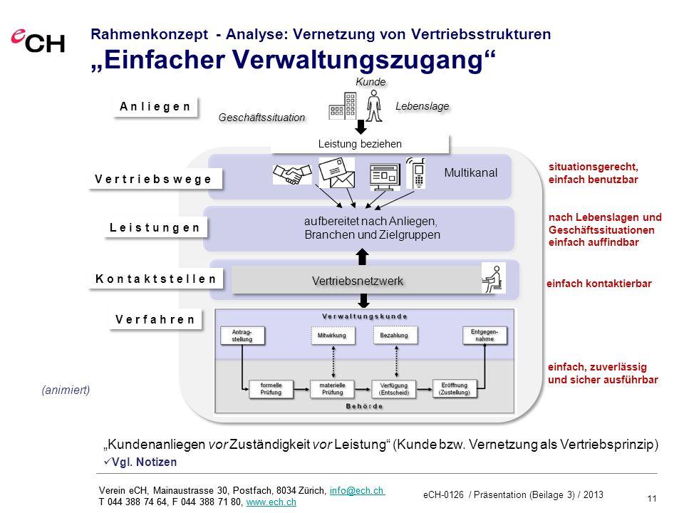 """Rahmenkonzept - Analyse: Vernetzung von Vertriebsstrukturen """"Einfacher Verwaltungszugang"""