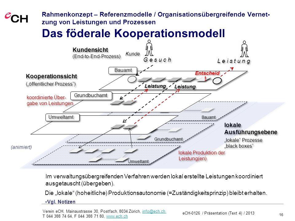 Rahmenkonzept – Referenzmodelle / Organisationsübergreifende Vernet-zung von Leistungen und Prozessen Das föderale Kooperationsmodell