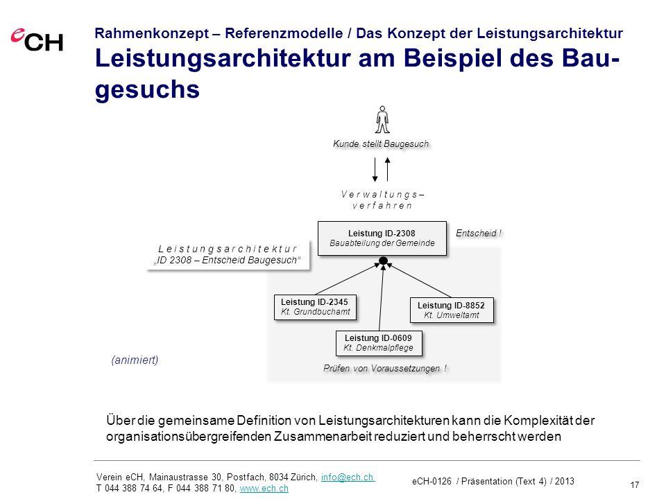 Rahmenkonzept – Referenzmodelle / Das Konzept der Leistungsarchitektur Leistungsarchitektur am Beispiel des Bau-gesuchs