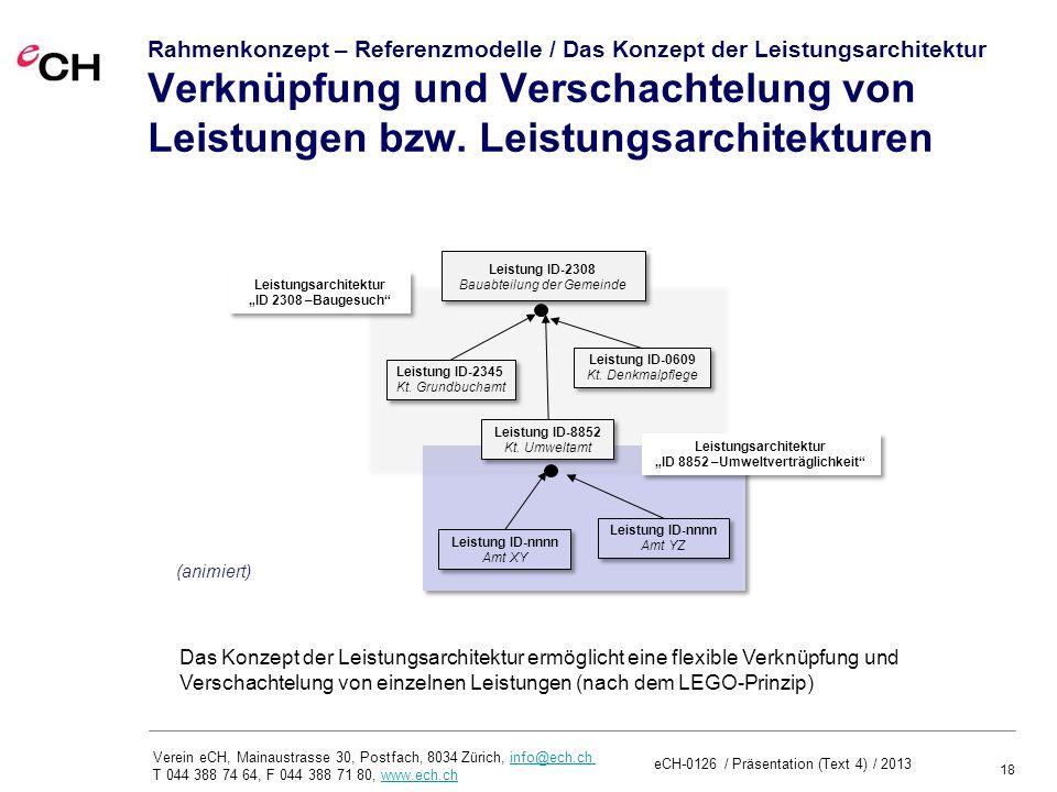 Rahmenkonzept – Referenzmodelle / Das Konzept der Leistungsarchitektur Verknüpfung und Verschachtelung von Leistungen bzw. Leistungsarchitekturen