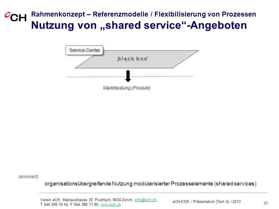 """Rahmenkonzept – Referenzmodelle / Flexibilisierung von Prozessen Nutzung von """"shared service -Angeboten"""