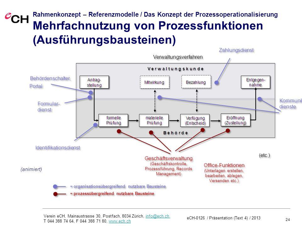 Rahmenkonzept – Referenzmodelle / Das Konzept der Prozessoperationalisierung Mehrfachnutzung von Prozessfunktionen (Ausführungsbausteinen)