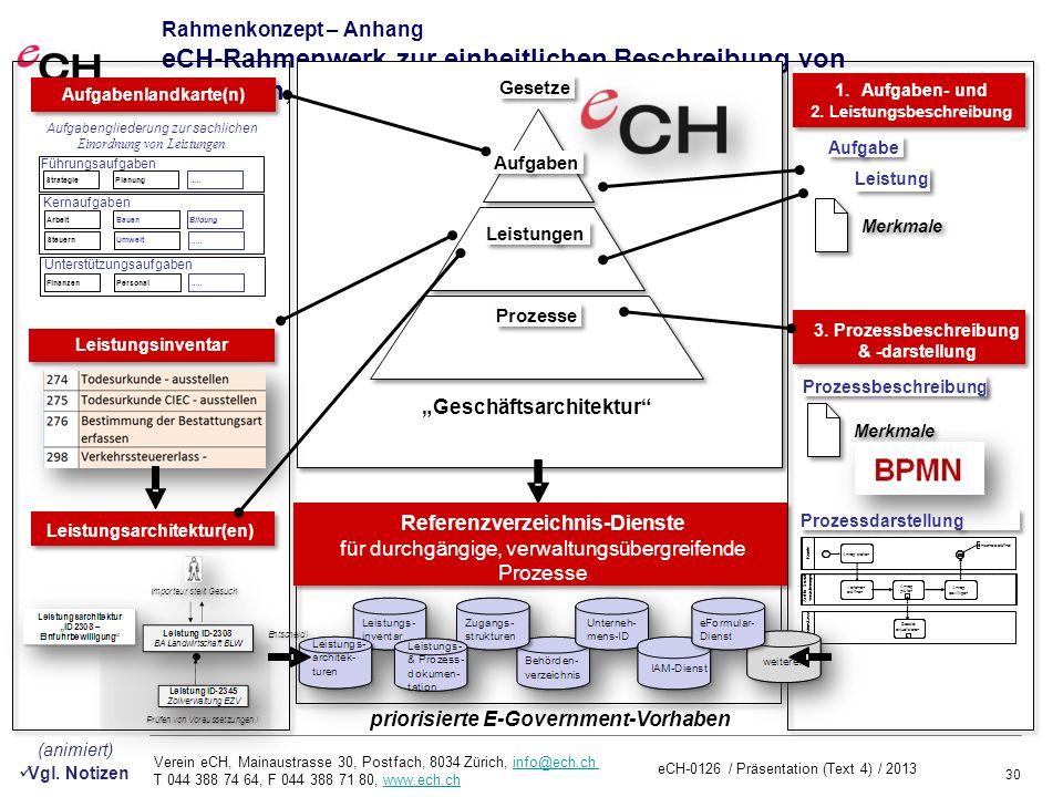 Rahmenkonzept – Anhang eCH-Rahmenwerk zur einheitlichen Beschreibung von Aufgaben, Leistungen und Prozessen